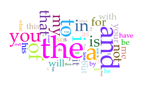 Colorful word cloud of stopwords, most prominetly,